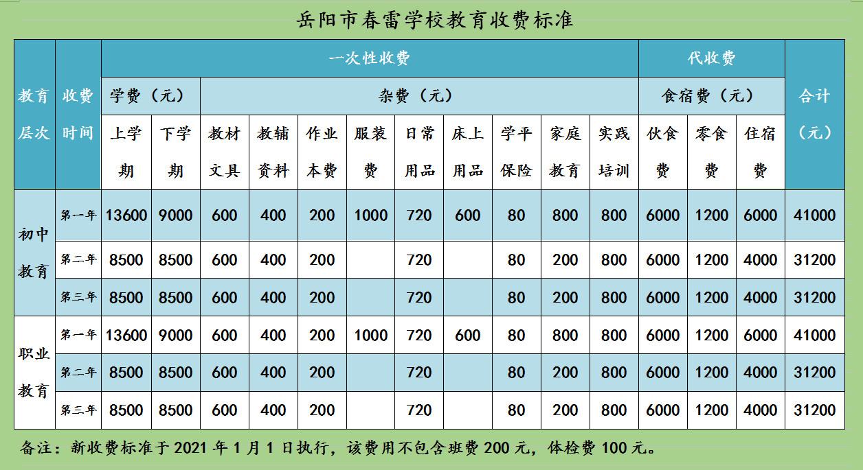 收费标准2021年_副本.jpg